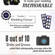 Reasons Why Your Wedding Needs a Photo Booth